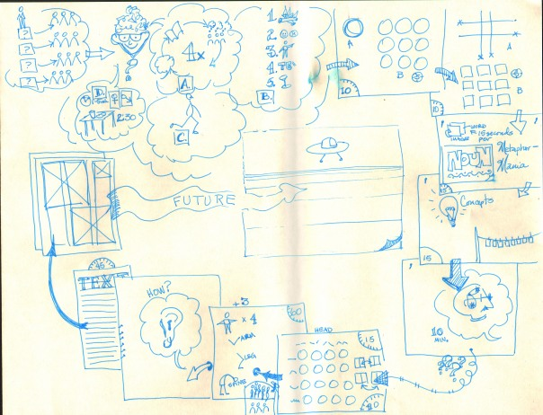 Kate's full Visual Thinking course map